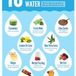 Healthy Habit #1: Drink More Water